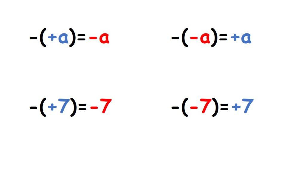 números opuestos