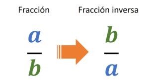 fracciones inversas