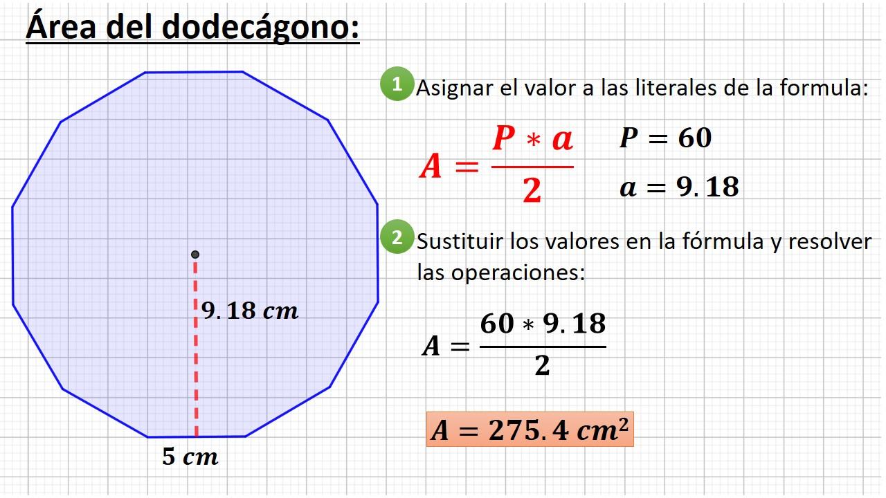 área del dodecágono