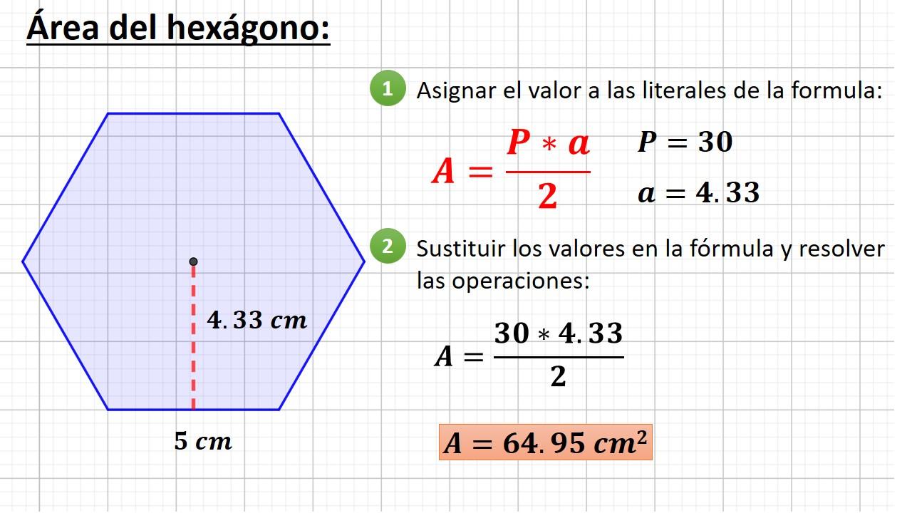 área del hexágono