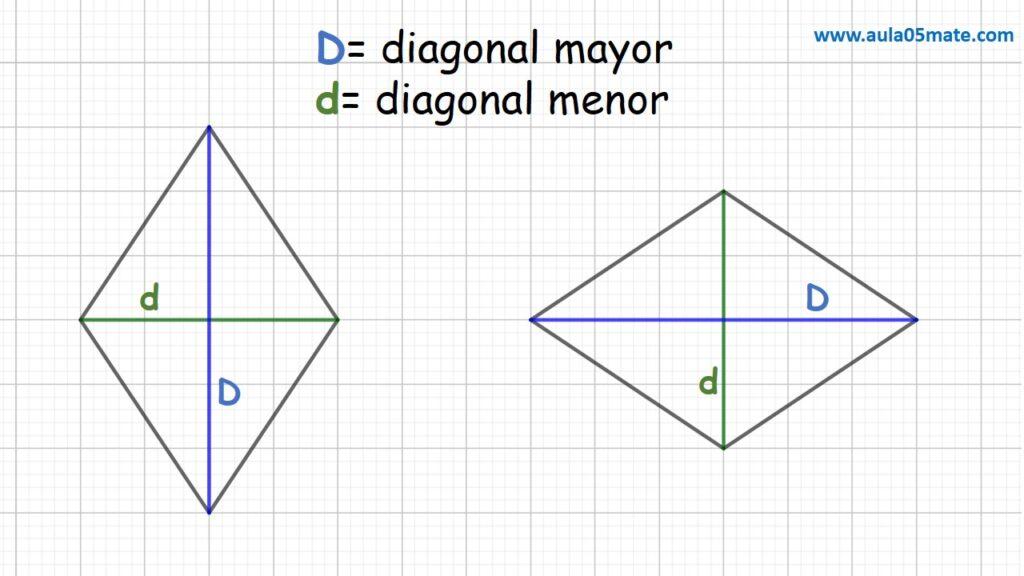 diagonales del rombo