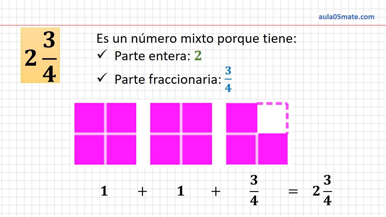 números mixtos  y fracciones mixtas