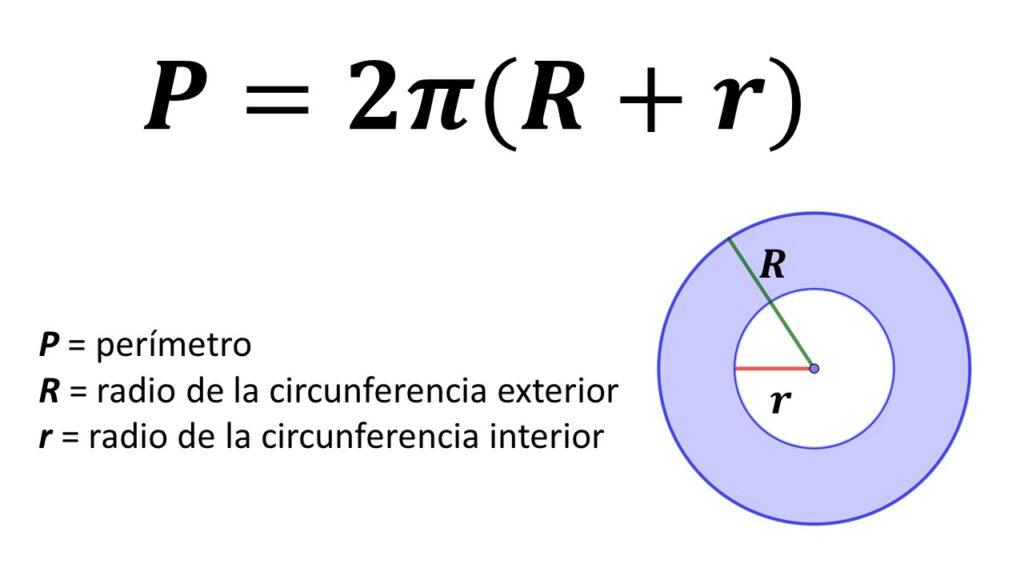 perímetro dela corona circular