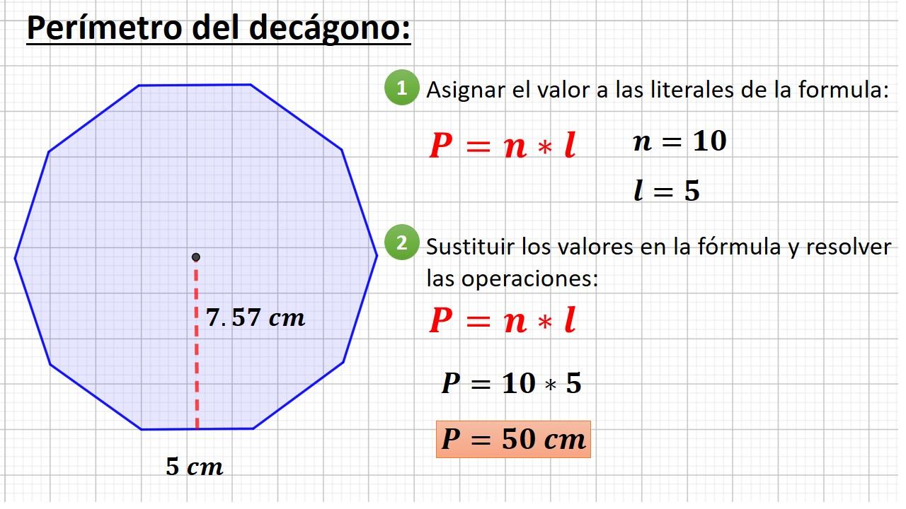 perímetro del decágono
