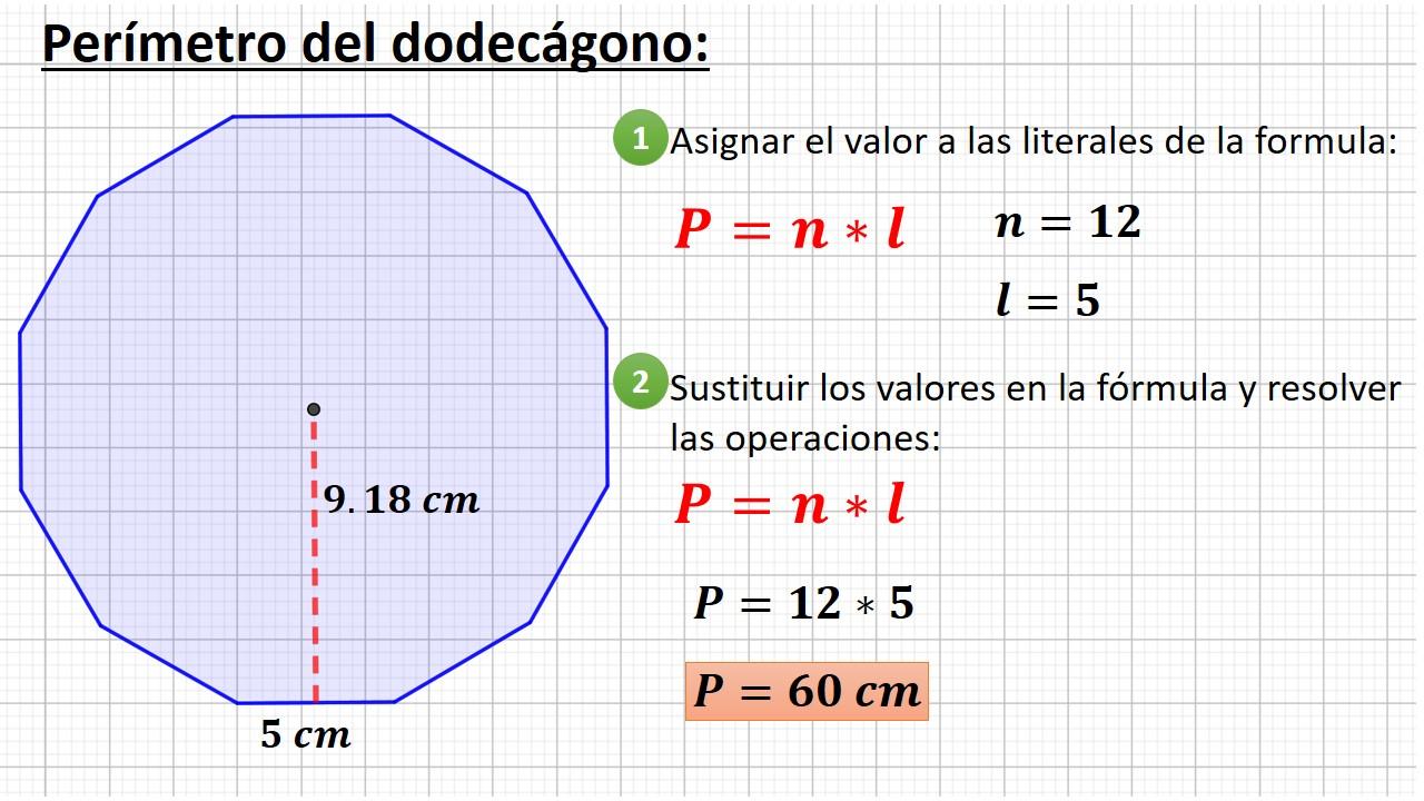 perímetro del dodecágono