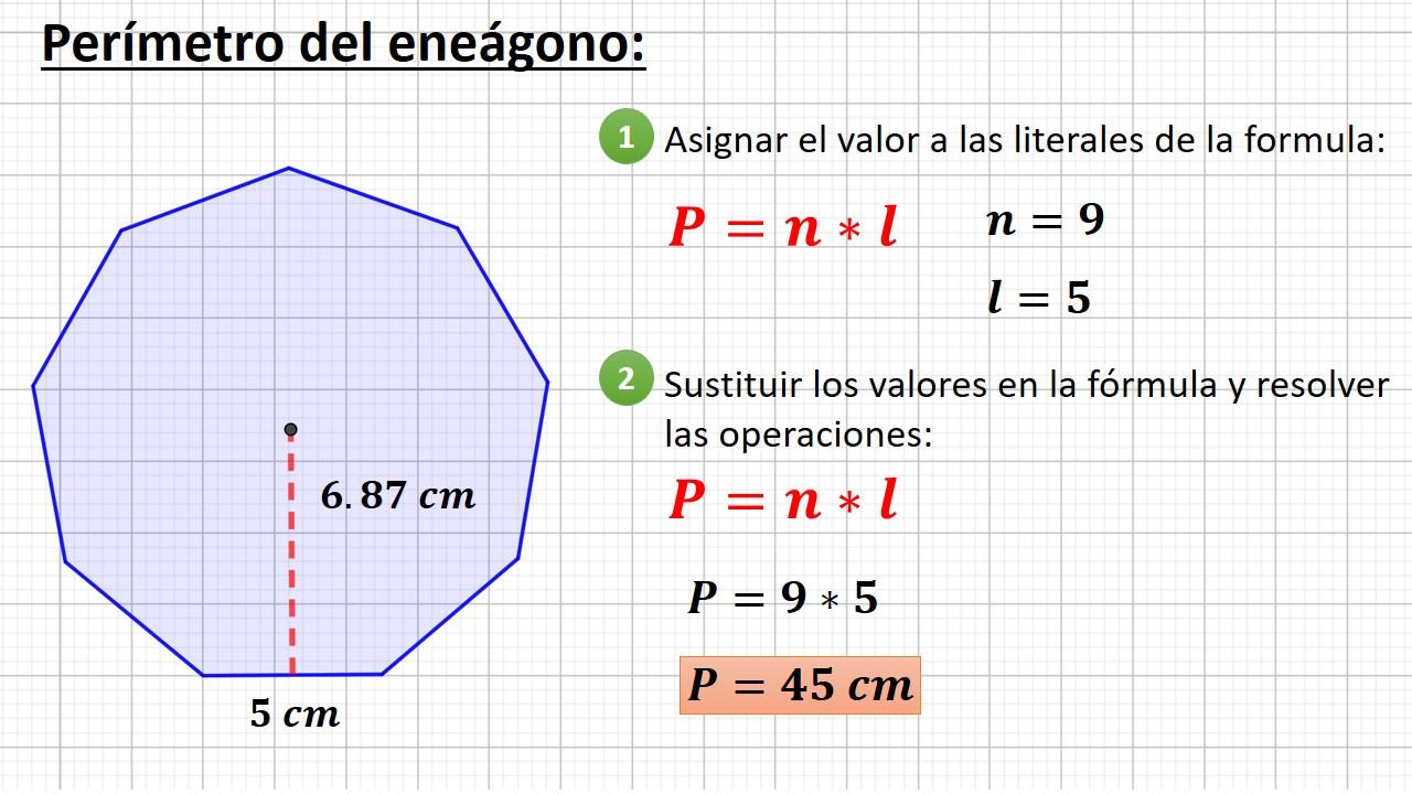 perímetro del eneágono