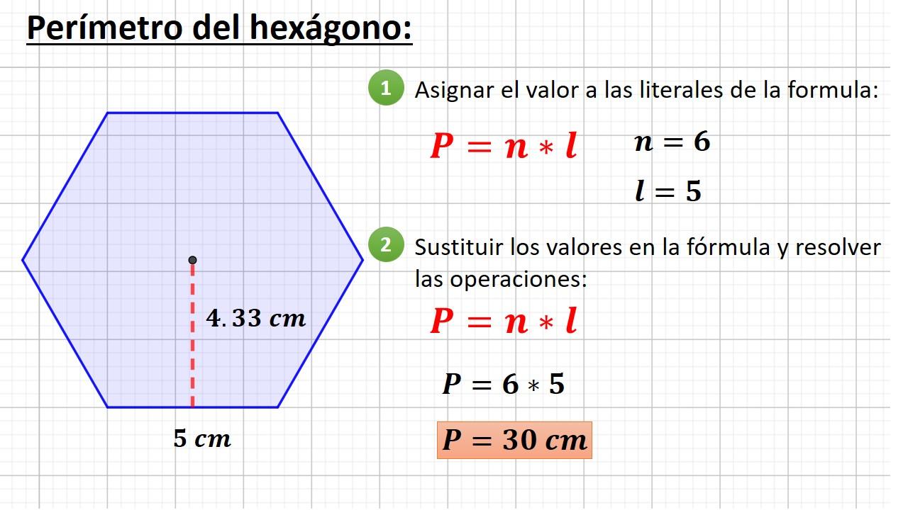 perímetro del hexágono