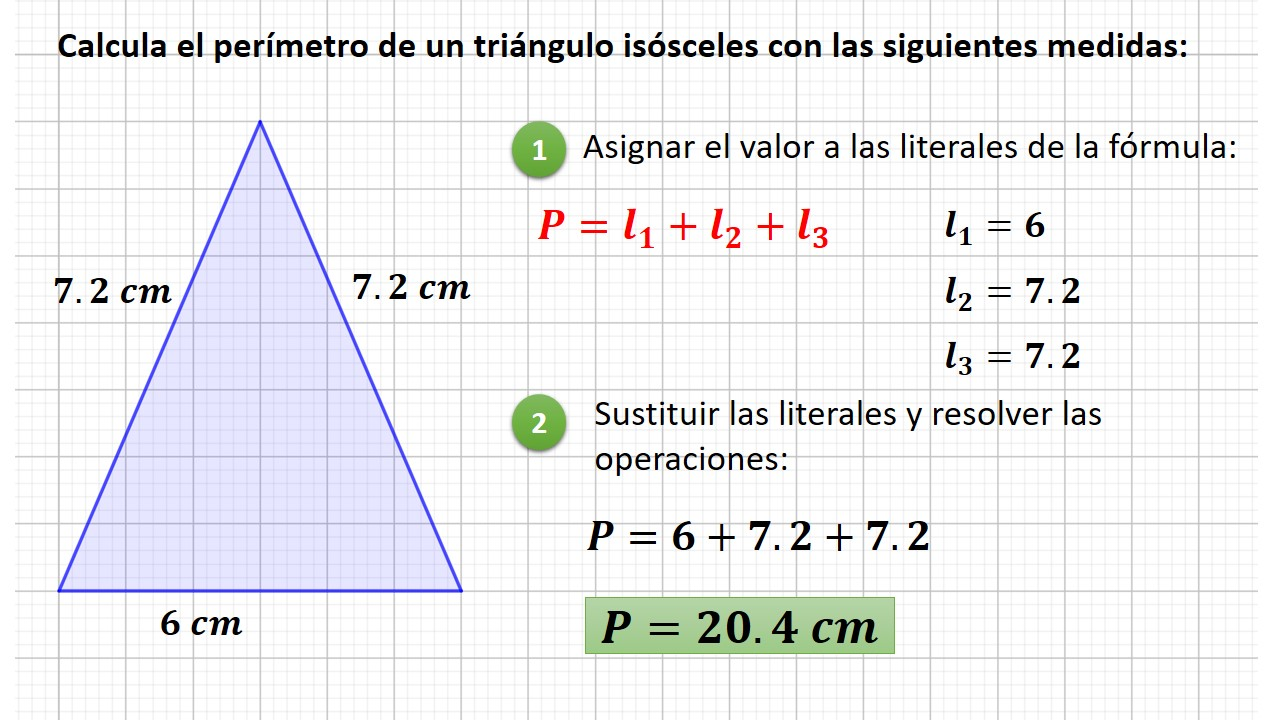 perímetro del triángulo isósceles