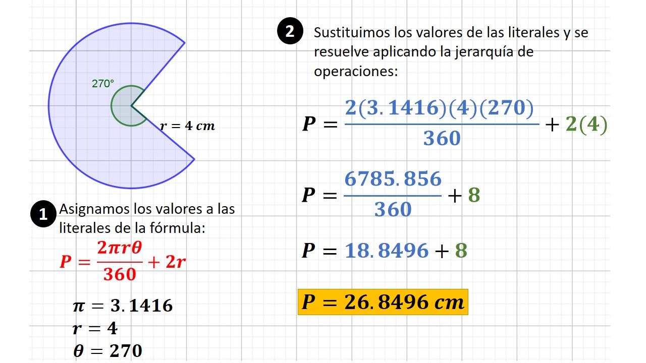 perímetro del sector circular