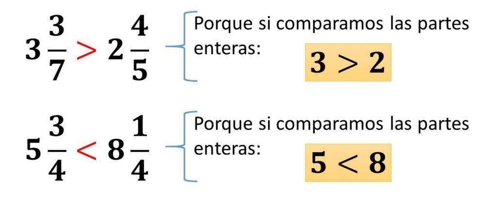 comparación de números mixtos