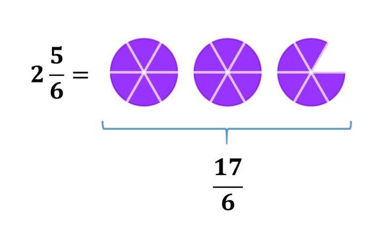 de número mixto a fracción impropia