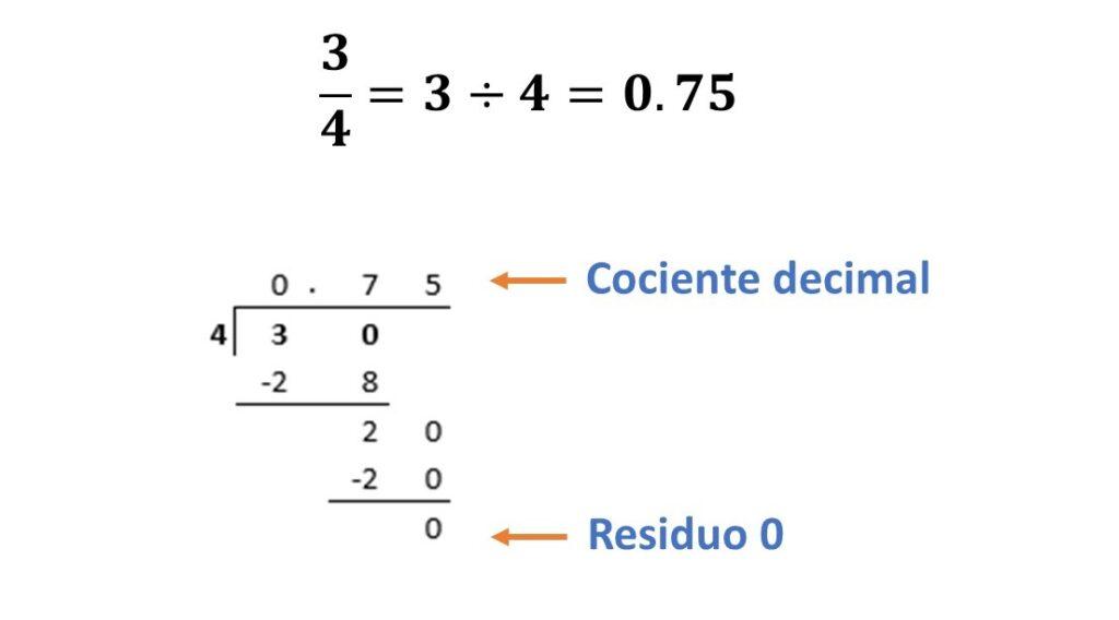 decimales exactos