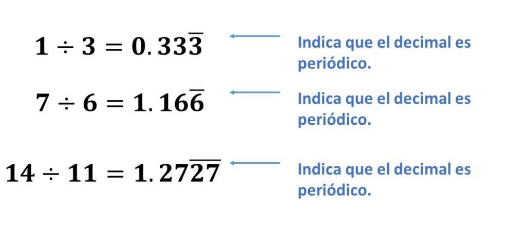 decimales periódicos