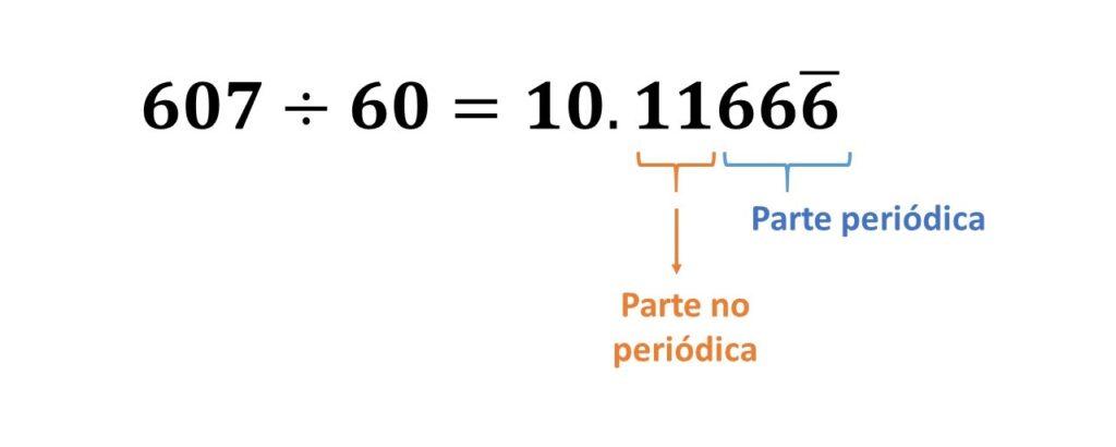 decimales periódicos mixtos