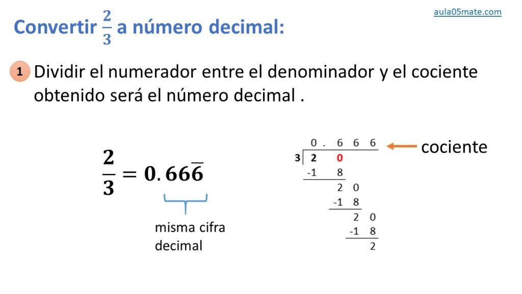 de fracción a número decimal periódico