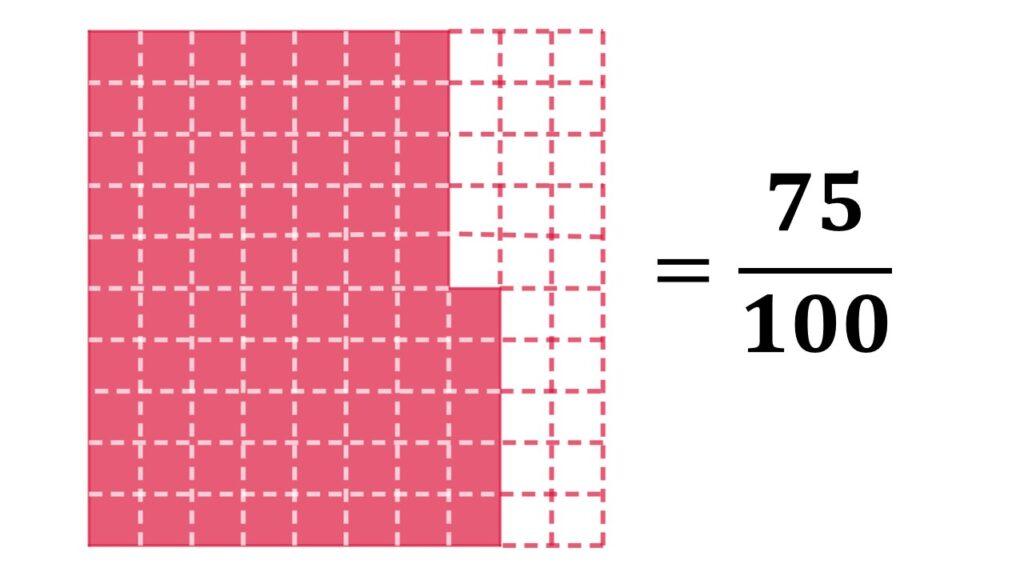 fracciones decimales