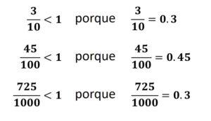 valor de una fracción decimal
