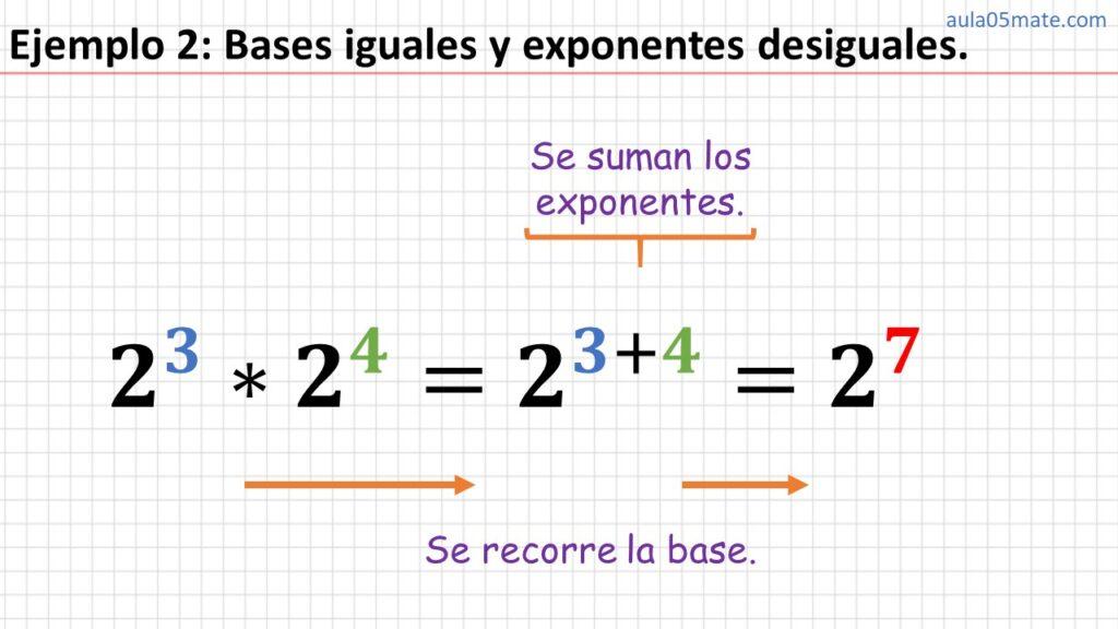 multiplicación de potencias de la misma base