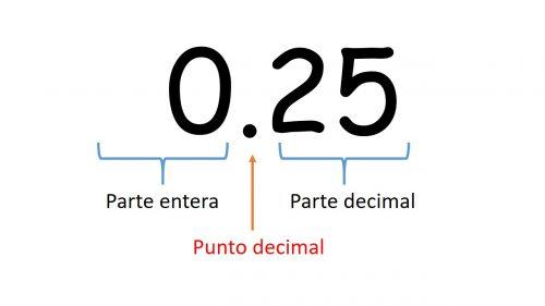 numeros_decimales_002